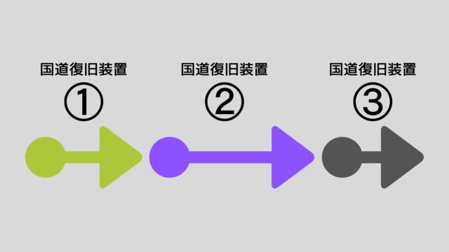 国道の作り方3